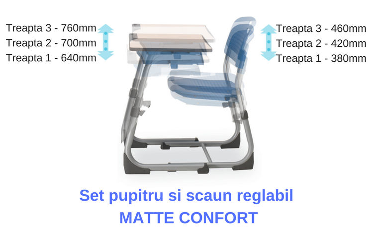 Setul scolar reglabil Matte Confort are 3 trepte de inaltime potrivite fiecarui elev!